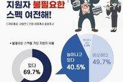 """""""구직자 불필요한 스펙 1위 한자·한국사 자격증…직무 연관성 높지 않아"""""""