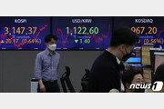 """'공매도 재개·긴축 우려' 겹악재 만난 성장주…""""상대적 약세 계속"""""""