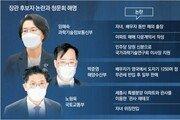"""靑안팎 """"임-박-노 3명중 1명은 낙마할 수도""""… 野와 타협점 찾을듯"""
