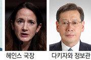 美정보수장, 12일 방한해 DMZ 찾아… 13일 文 면담할 듯