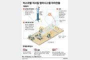 로켓포 150발에도 6명만 부상…이스라엘 '아이언 돔' 위력 과시
