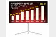 [Tech&]LG 올레드 TV 팬덤