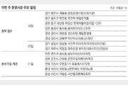 [부동산 캘린더]대구 '죽전역에일린의뜰' 등 전국 10곳 분양