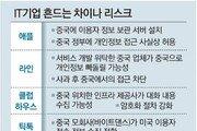 """""""애플도 고객정보 中에 넘겨""""… 차이나 리스크 비상"""