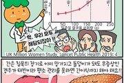 [만화 그리는 의사들]〈182〉음주량과 간질환