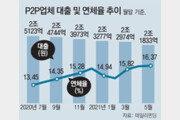 """온투법 1호 P2P금융사 3곳 나왔다… """"중금리 대출 확대 주력"""""""