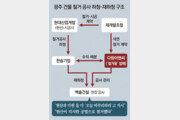 """'광주 붕괴' 재하청업체 """"하청사가 '오늘 철거 마무리하자' 독촉"""""""