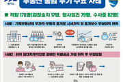투기꾼들 몰린 과천지식정보타운, 176명 부정청약…1400억 불로소득