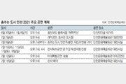 '춤추는 도시' 인천