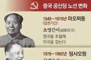 시진핑도 10번 떨어졌다… 출세 보증수표, 中 공산당원 '100년 권세'[글로벌 포커스]