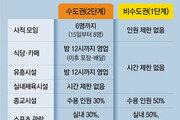 비수도권, 코로나前 일상으로… 수도권 15일부터 8명 모임 허용