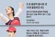 """도쿄올림픽 가는 소년-소녀 국대 """"응원해줘요, BTS-블랙핑크"""""""