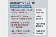 '이광철 기소' 건의한 수사팀장 교체… 수사대상인 검사는 승진