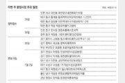 [부동산 캘린더]전국 12개 단지 6530채 분양… 본보기집 10곳 오픈