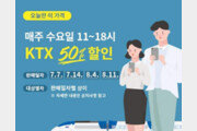 """""""여름 휴가객 분산하자""""…한국철도, KTX  한시적으로 반값 할인"""