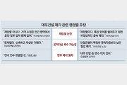 """대우건설 매각절차 '잡음'… 중흥은 """"연내 인수 완료"""""""