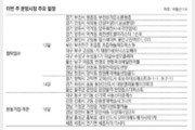 [부동산 캘린더]'힐스테이트 용인고진역' 등 전국 17곳 9551채 분양