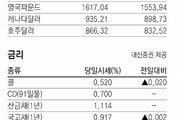[지표로 보는 경제]7월 24일