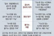 """공수처-檢,'조희연 사건' 놓고 권한 갈등… """"엉성한 법 때문"""""""