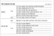 [부동산 캘린더]전국 7개 단지 4588채 분양… 본보기집 7곳 오픈