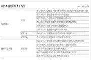 [부동산 캘린더]'한화포레나 수원원천' 등 전국 13곳 4519채 분양