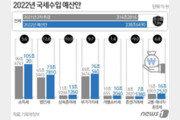 """홍남기 """"재정-통화정책, 엇박자 아냐…상황에 따른 정책조합"""""""