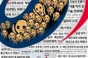 빚으로 '천조국(千兆國)' 되어버린 대한민국…일주일 사진정리
