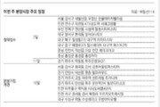 [부동산 캘린더]서울-천안 등 전국 10개 단지 4182채 분양