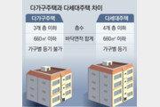 [우병탁의 절세통통(㪌通)]다세대주택 일괄 양도시 1채만 비과세