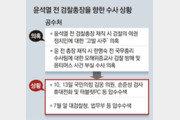 """중앙지검 尹 전방위 수사… 檢내부 """"특-공 총출동 이런 수사 처음"""""""