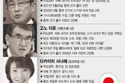 4명 후보 日차기 총리 경쟁전 시작…혼전 양상