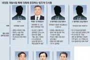 '화천대유 의혹' 곳곳에 법조인… 前대법관-前검사장-의원까지