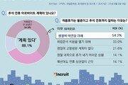 """알바생 10명 중 절반 이상 """"여름휴가·추석연휴 반납"""""""