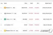 '헝다 충격' 비트코인 이틀 연속 급락, 4만달러 깨져