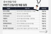 """취준생 """"고향 갈 시간 없어요""""…추석연휴 직후 '하반기 채용' 마감"""