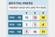 대체공휴일 '집돌이·집순이' 특수 주목… 공예·악기·침구 제품 판매 급증