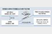 """[단독]'유동규 업체' 돈 15억, 비료업체로… 檢 """"투자형태 자금세탁 의심"""""""