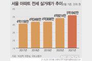 서울 전세 실거래 평균 5억 첫 돌파…올해 7.5% 뛰었다