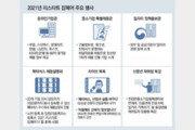 국내 대표 일자리 박람회 'ON'… 역대 최대 260개 기업-公기관 참여