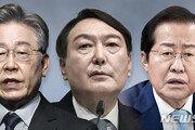 이재명 37.5% 윤석열 33.6%…'전두환 옹호' 尹 휘청