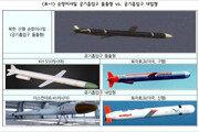 北 장거리 순항미사일, 소형화·경량화 핵탄두 탑재 우려