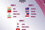 여자축구, 아시안컵서 일본과 같은 조…미얀마·베트남과 C조 편성