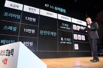KT, 5G 무제한 요금제 속도 제한 조항 삭제