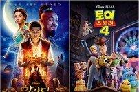 [DA:박스] '알라딘'·'토이스토리4', 디즈니 영화 극장 장악
