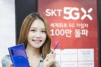 """""""갤노트10 고맙다""""…SKT, 5G 가입 100만 돌파"""