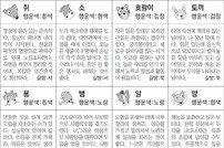 [스포츠동아 오늘의 운세] 2019년 8월 26일 월요일 (음력 7월 26일)