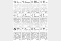 [스포츠동아 오늘의 운세] 2019년 8월 27일 화요일 (음력 7월 27일)