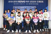 2019-20 KOVO 여자 신인선수 드래프트 9월 4일 개최