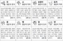 [스포츠동아 오늘의 운세] 2019년 8월 30일 금요일 (음력 7월 30일)