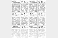 [스포츠동아 오늘의 운세] 2019년 9월 19일 목요일 (음력 8월 21일)
